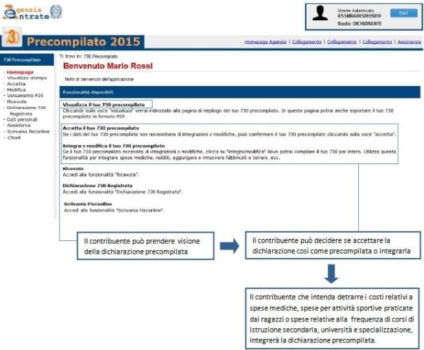 730 precompilato come integrare la dichiarazione ipsoa for Dichiarazione 730 precompilata