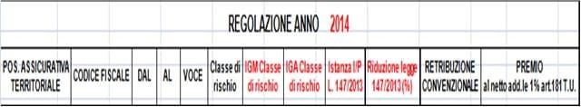 BASI DI CALCOLO INAIL SCARICARE